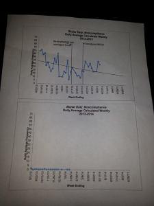 Skylar Chart